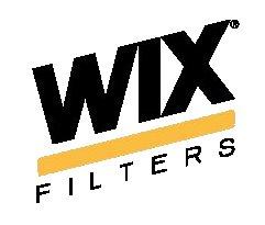 хостинг wix отзывы